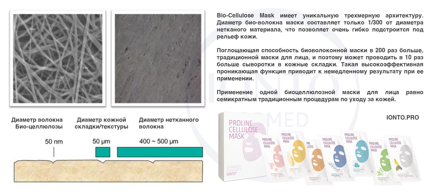 Био-целлюлозная маска HYALURON